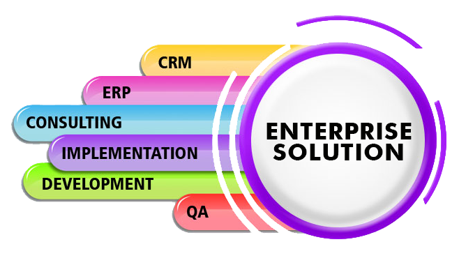 genieng.com_enterprise_solution